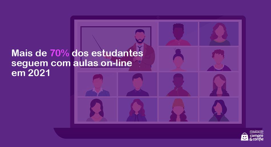 Mais de 70% dos estudantes seguem com aulas on-line em 2021