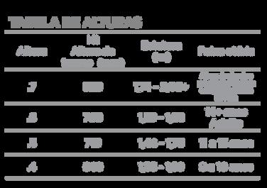 Tabela altura mesa delta.png
