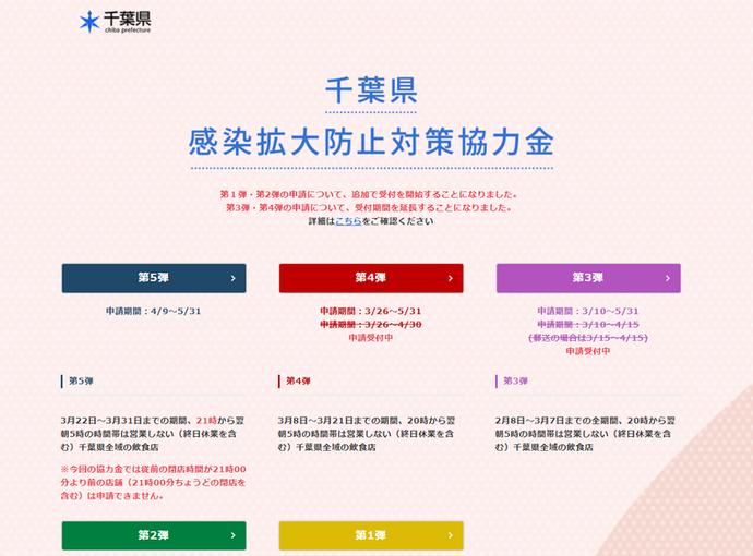 カクテルと千葉県感染拡大防止対策協力金