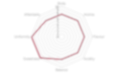 Netzdiagramm_Gaterama_FW_0615.png