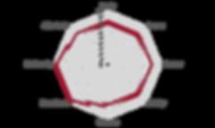 Netzdiagramm_Gaterama_PB_Natural_0777.pn