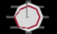 Netzdiagramm_Mpemba_Fullywashed_0763.png