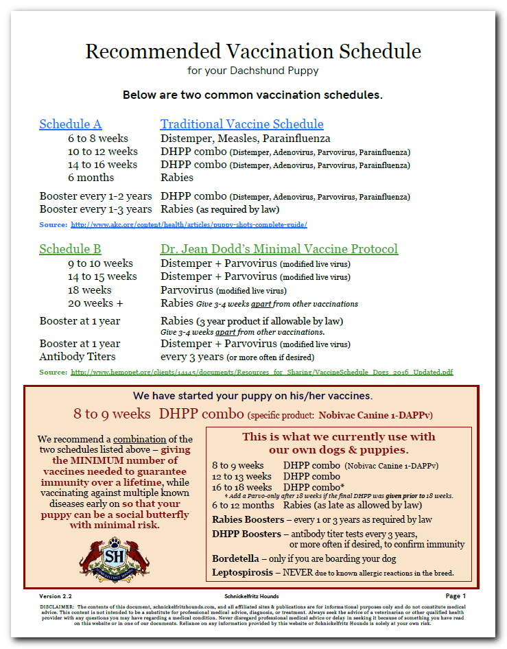 Recommended Vaccination Schedule