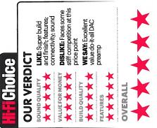 Arcam irDAC II HiFi Choice Review