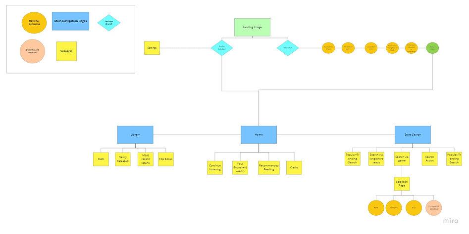 Audible - App IA (1).jpg