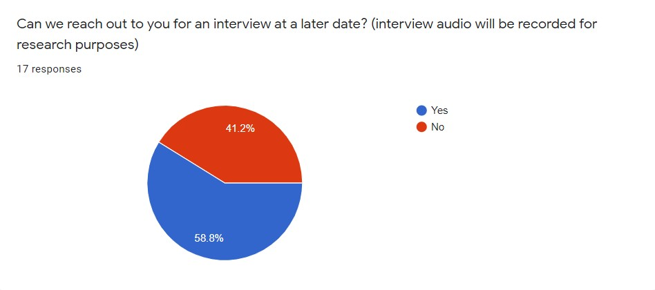 Opt In for Interviews