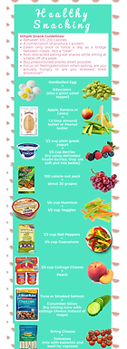 Healthy Snacking 101