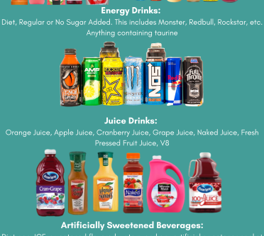 Rethink Your Drink Challenge !