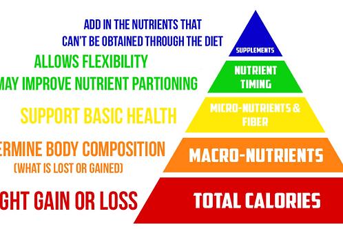 Réduire les calories pour maigrir : une aberration
