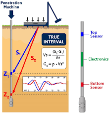 DMT Seismic Testing drawing.png