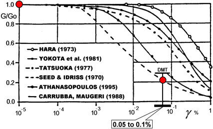 seismic dilatometer wave.jpg