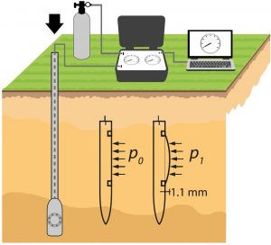 DMT Testing Equipment.jpg