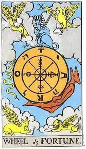 The Wheel Tarot Card - From A Paranormal Author's Perspective
