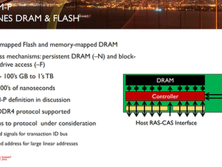 Next-generation DDR5 memory will double bandwidth compared with DDR4