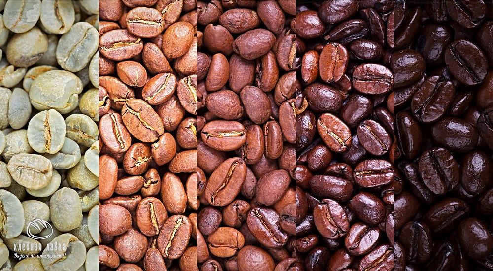 Формирование ароматов кофе при обжарке зерна