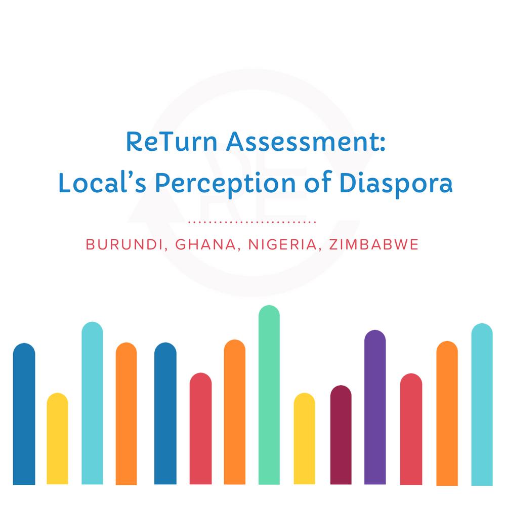 Burundian Diaspora Of Queensland Posts: Local's Perception Of Diaspora: Burundi, Ghana, Nigeria