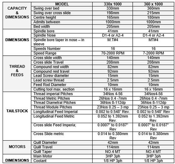 PERT Industrials CNC Mechanical Workshop Precision Lathe Specifications