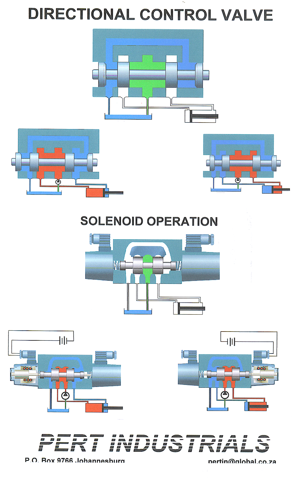 HP4-4 Directional Control Valve Poster.png