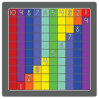 KVD Technologies Educational Puzzles One to Ten