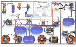 Air Brake Training Pert Industrials