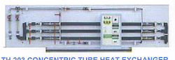 T001-2 Concentric Tube Heat Exchanger Different Metals.png