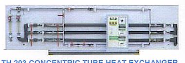PERT Industrials Thermodynamics Concentric Tube Heat Exchanger Different Metals