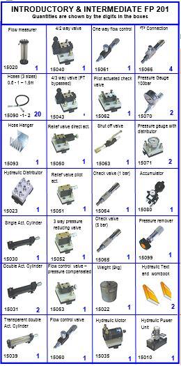 HP2-1 Hydraulics.JPG