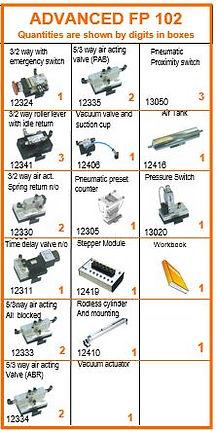 PERT Industrials Hydraulics Pneumatics Advanced