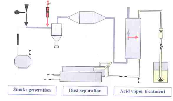C2 Air Treatment Plant.jpg
