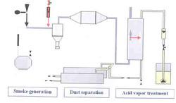C2 Air Treatment Plant.jpg