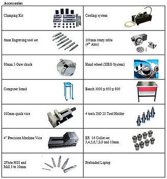 PERT Industrials CNC Mechanical Workshop Bench Milling Centre Accessories