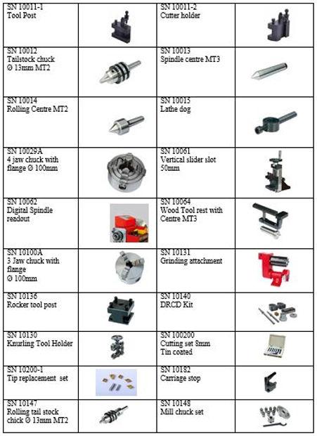 PERT Industrials CNC Mechanical Workshop Metalworking Minilathe Accessories