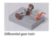 PERT Industrials CNC Mechanical Workshop Gear Models