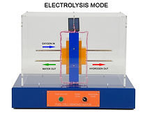KVD Technologies Renewable Alternative Energy Exhibits Fuel Cell Demonstrator Electrolysis Mode