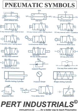 HP4-5 Pneumatic Symbols Poster.png