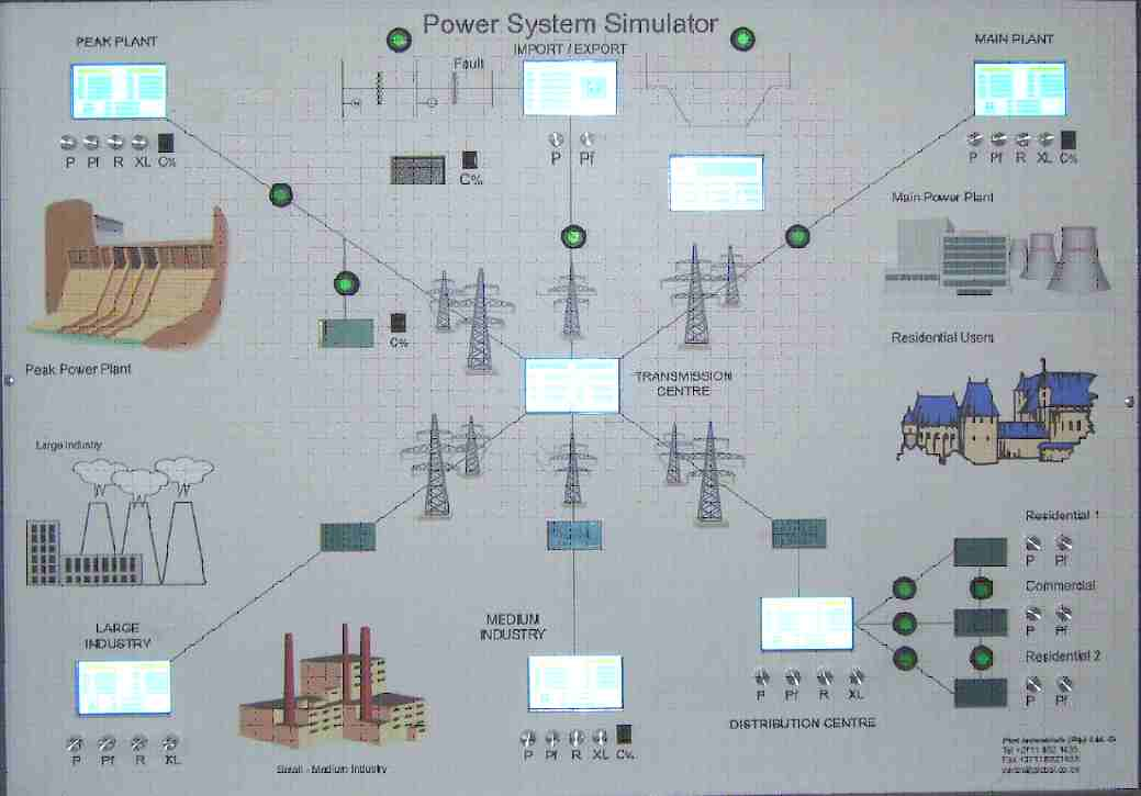 Power Distribution Simulator