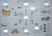 Power Distribution Simulator Pert Industrials