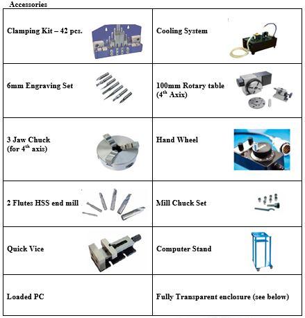 CNC12-1 CNC Mill with Servomotor.JPG