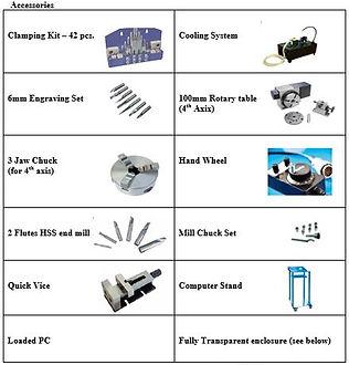 PERT Industrials CNC Mechanical Workshop Milling Machine with Servomotor Accessories