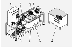 IPC004-1 Pumps Valves and Fittings Test Stand.png