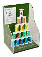 KVD Technologies Life Science Exhibits Ecological Pyramid
