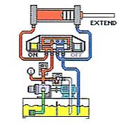 PERT Industrials Hydraulics Pneumatics Hydraulics Troubleshooting