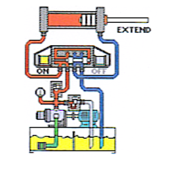 HP3 Hydraulics Troubleshooting.png