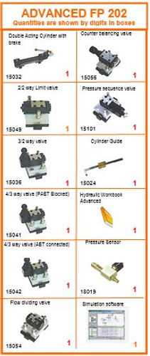 PERT Industrials Hydraulics Pneumatics Hydraulics Advanced