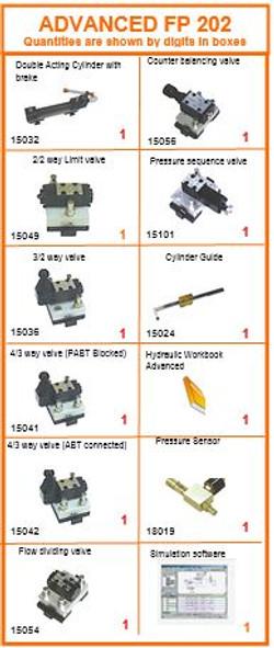 HP2-2 Hydraulics Advanced.JPG
