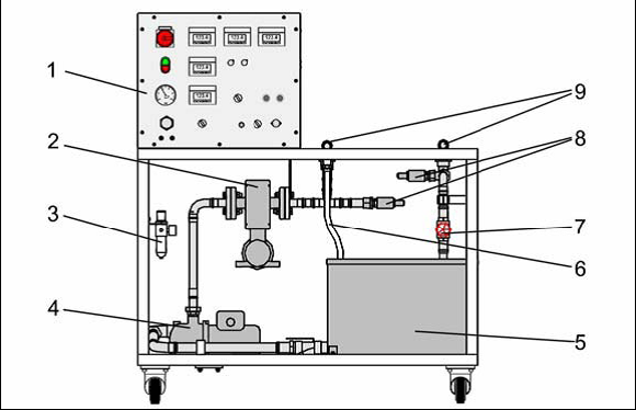 IPC002-1 Test Stand for Control Valves.png