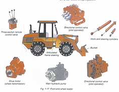 PERT Industrials Hydraulics Pneumatics Manuals