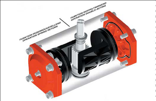 IPC003-3 Maintenance of Valves, Fittings and Actuators.png
