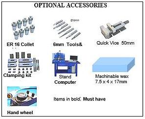 PERT Industrials CNC Mechanical Workshop Training Mill Accessories