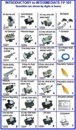 PERT Industrials Hydraulics Pneumatics Pneumatics Basics to Intermediate